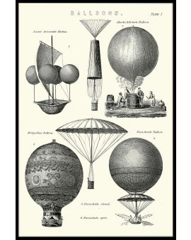 Vintage Hot Air Balloon Types Poster